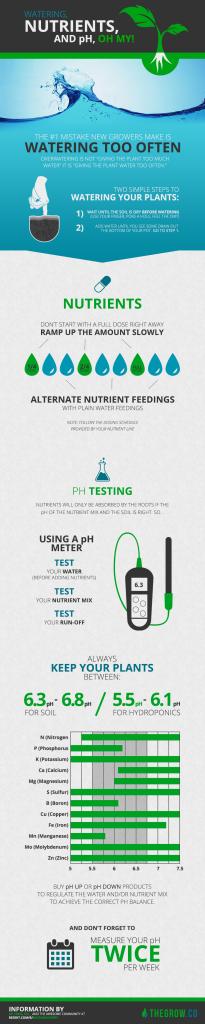 watering-nutrients-pH
